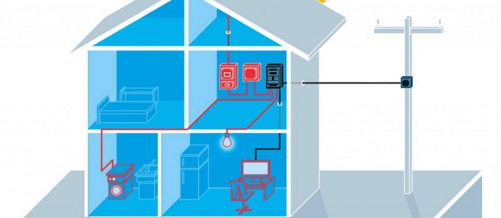 Desenho com a eletricidade vindo do poste elétrico para um casa
