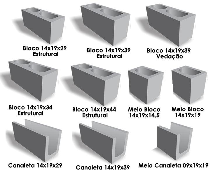 Diagramas com diferentes tipos de blocos de concretos