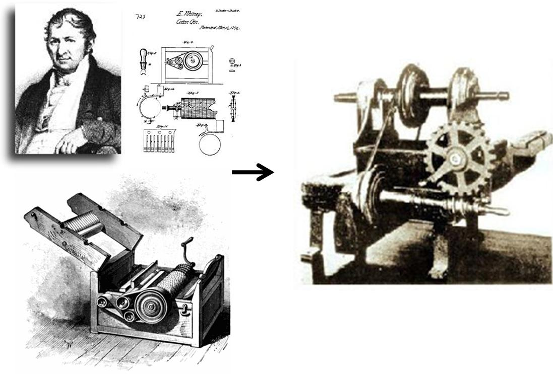 protótipo da primeira máquina fresadora criada por Eli Whitney